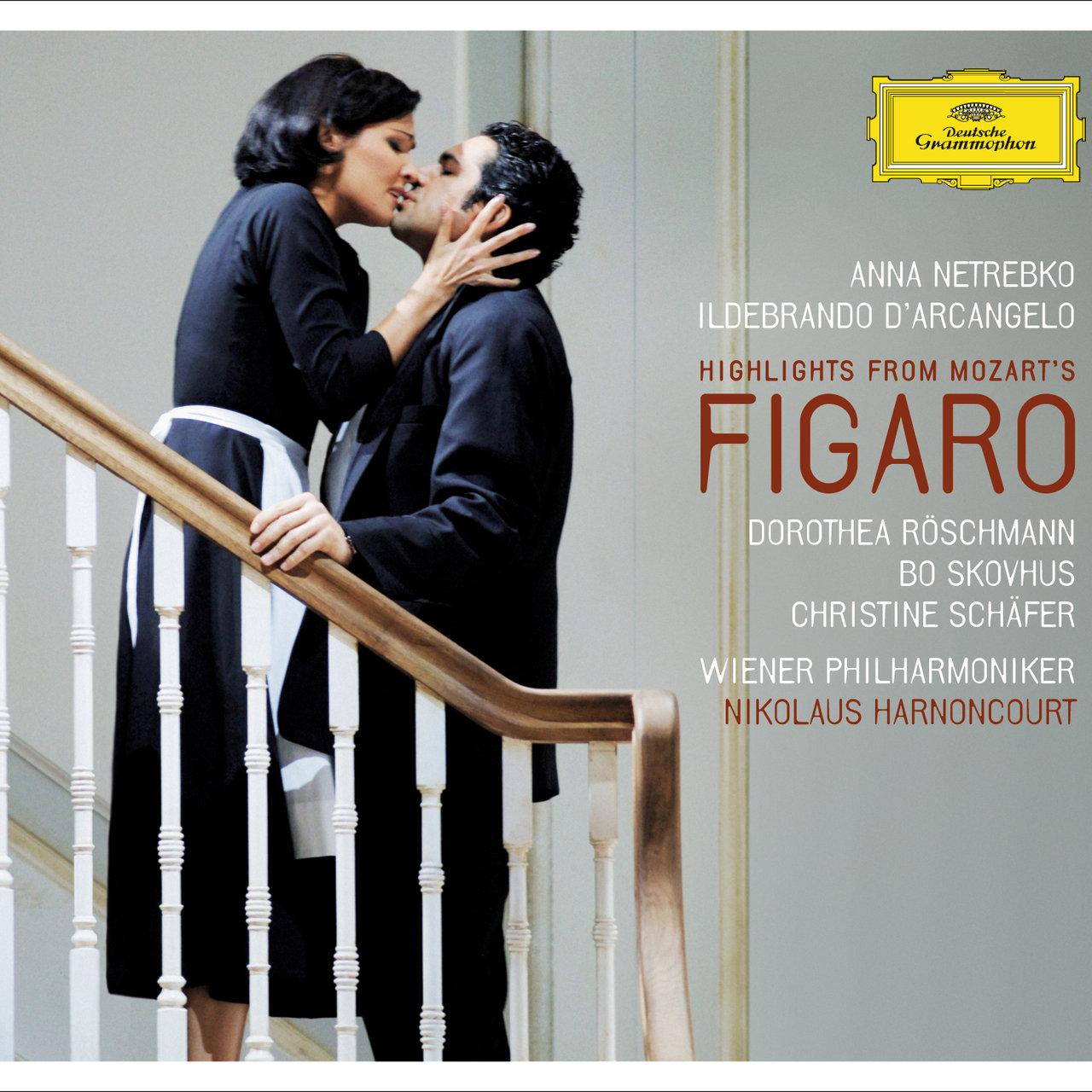 Resultado de imagen para ANNA NETREBKO Figaro - Highlights
