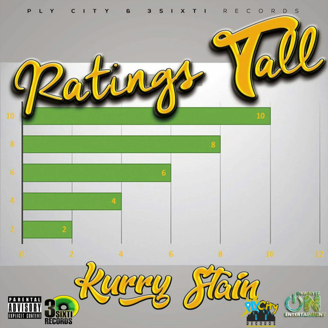 Ratings Tall