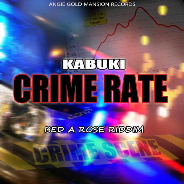 Crime Rate