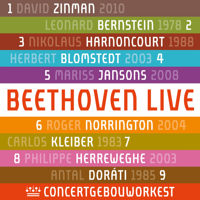 Beethoven : Symphony No. 8 in F Major, Op. 93: I. Allegro vivace e con brio