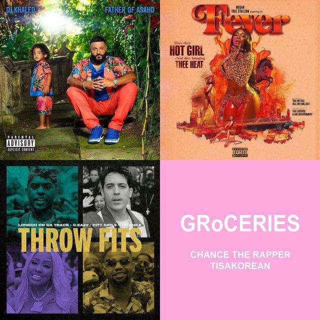 Cover art for album #GlosseSundays: New Music Hits by User