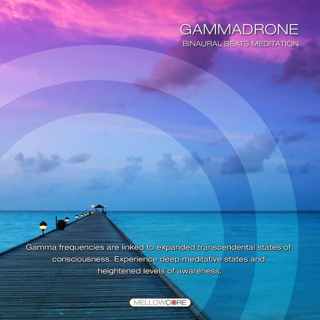 Gammadrone